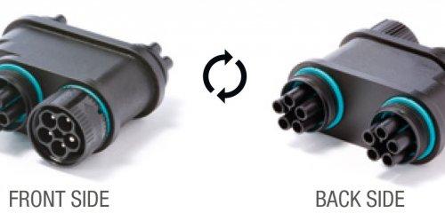 Jetzt einfache Plug-and-Play-Lösung mit dem Stromverteiler von Techno